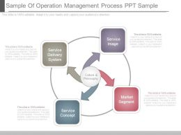 Sample Of Operation Management Process Ppt Sample