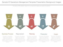 Sample Of Operations Management Template Presentation Background Images