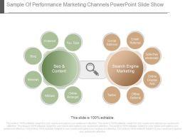 sample_of_performance_marketing_channels_powerpoint_slide_show_Slide01