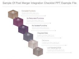 Sample Of Post Merger Integration Checklist Ppt Example File