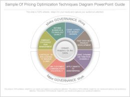 Sample Of Pricing Optimization Techniques Diagram Powerpoint Guide