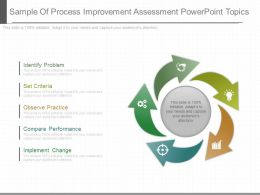 Sample Of Process Improvement Assessment Powerpoint Topics