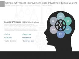 Sample Of Process Improvement Ideas Powerpoints Slides Designs