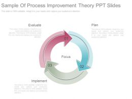Sample Of Process Improvement Theory Ppt Slides