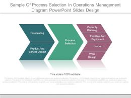 Sample Of Process Selection In Operations Management Diagram Powerpoint Slides Design