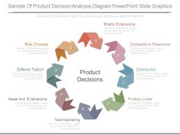 Sample Of Product Decision Analysis Diagram Powerpoint Slide Graphics