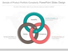 Sample Of Product Portfolio Complexity Powerpoint Slides Design