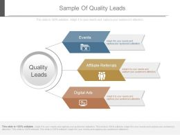 Sample Of Quality Leads Ppt Presentation Images