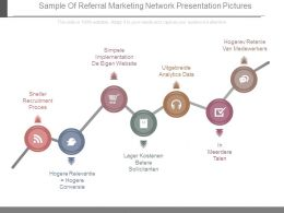 Sample Of Referral Marketing Network Presentation Pictures