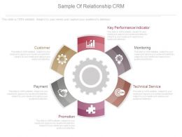 Sample Of Relationship Crm Diagram Powerpoint Presentation Examples