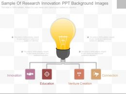 Sample Of Research Innovation Ppt Background Images