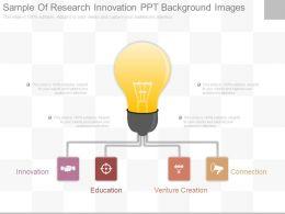 sample_of_research_innovation_ppt_background_images_Slide01