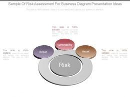 Sample Of Risk Assessment For Business Diagram Presentation Ideas