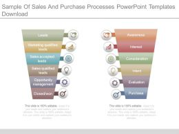 Sample Of Sales And Purchase Processes Powerpoint Templates Download