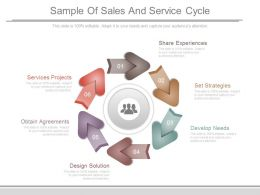 Sample Of Sales And Service Cycle Diagram Ppt Slides