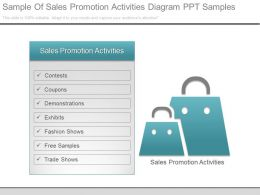 Sample Of Sales Promotion Activities Diagram Ppt Samples