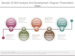 Sample Of Skill Analysis And Development Diagram Presentation Ideas