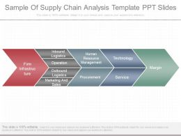 Sample Of Supply Chain Analysis Template Ppt Slides