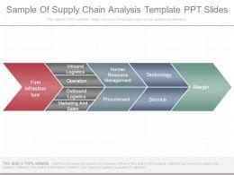 sample_of_supply_chain_analysis_template_ppt_slides_Slide01