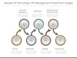 Sample Of Technology Hr Management Powerpoint Images