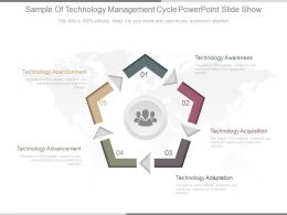 Sample Of Technology Management Cycle Powerpoint Slide Show