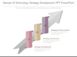 Sample Of Technology Strategy Development Ppt Powerpoint