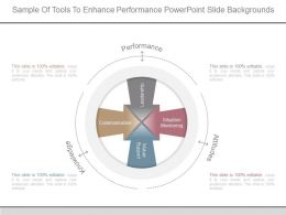 Sample Of Tools To Enhance Performance Powerpoint Slide Backgrounds