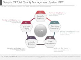 Sample Of Total Quality Management System Ppt