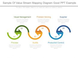 sample_of_value_stream_mapping_diagram_good_ppt_example_Slide01