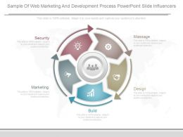 Sample Of Web Marketing And Development Process Powerpoint Slide Influencers