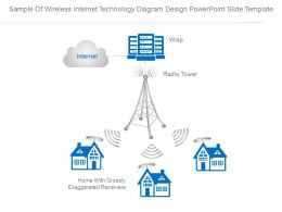 Sample Of Wireless Internet Technology Diagram Design Powerpoint Slide Template