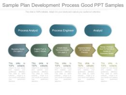 Sample Plan Development Process Good Ppt Samples
