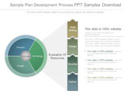 Sample Plan Development Process Ppt Samples Download