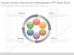 Sample Process Improvement Methodologies Ppt Slides Show