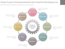 Sample Process Of Enabling Sustainable Cities Powerpoint Slide Backgrounds