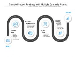 Sample Product Roadmap With Multiple Quarterly Phases