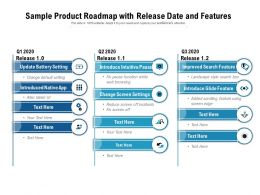 Sample Product Roadmap With Release Date And Features