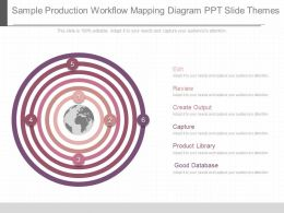 Sample Production Workflow Mapping Diagram Ppt Slide Themes