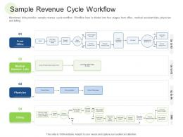 Sample Revenue Cycle Workflow RCM S W Bid Evaluation Ppt Tips