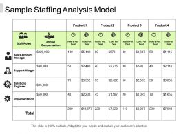 Sample Staffing Analysis Model