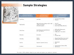 Sample Strategies Hour Photo Ppt Powerpoint Presentation Pictures Tips