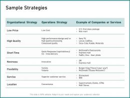 Sample Strategies Organizational Strategy Ppt Powerpoint Presentation Summary Slide