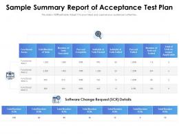 Sample Summary Report Of Acceptance Test Plan