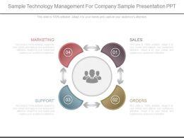 Sample Technology Management For Company Sample Presentation Ppt