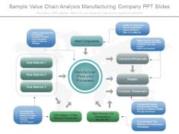 Sample Value Chain Analysis Manufacturing Company Ppt Slides