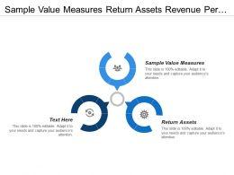 Sample Value Measures Return Assets Revenue Per Employee
