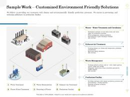 Sample Work Customized Environment Friendly Solutions Clean Production Innovation Ppt Pictures