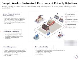 Sample Work Customized Environment Friendly Solutions Zero Ppt Powerpoint Presentation Good