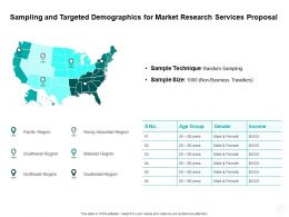 Sampling And Targeted Demographics For Market Research Services Proposal Ppt Powerpoint Presentation