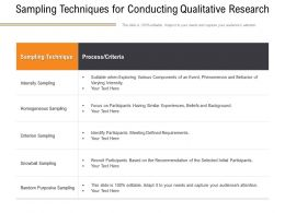 Sampling Techniques For Conducting Qualitative Research